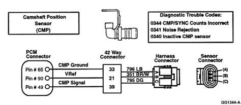 p camshaft position cmp sensor  bank  range