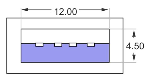 dimensions of a file usb a size svg wikimedia commons
