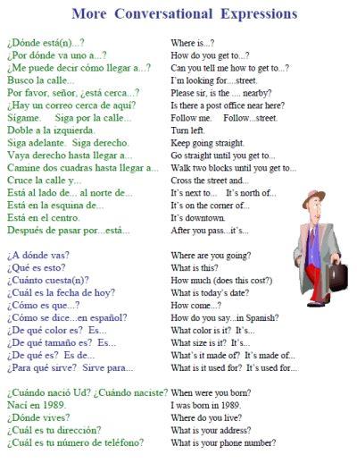 free printable english conversation worksheets spanish conversation worksheets free worksheets library
