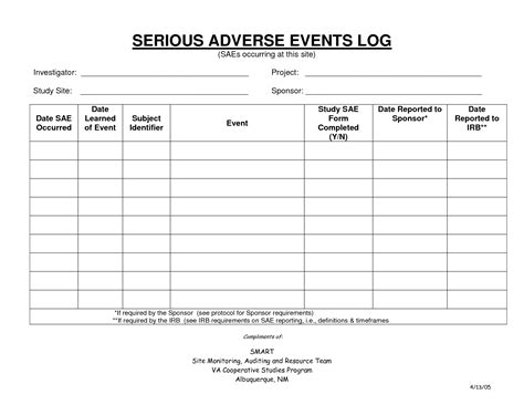 adverse event form template  adverse event report template