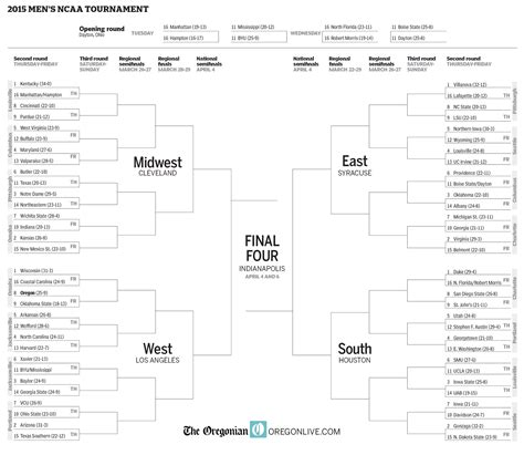 2015 ncaa basketball march madness bracket get your printable ncaa tournament bracket oregonlive com