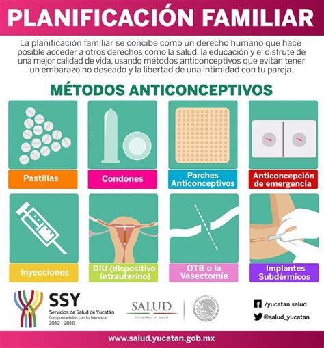 planificacion familiar metodos anticonceptivos naturales m 233 todos anticonceptivos portfolio categories servicios