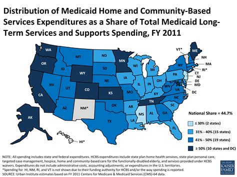 medicaid and long term services and supports a primer the henry j distribution of medicaid home and community based services