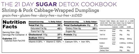 21 Day Sugar Detox Balanced Bites Pdf by Easy Recipe Shrimp Pork Cabbage Wrapped Dumplings