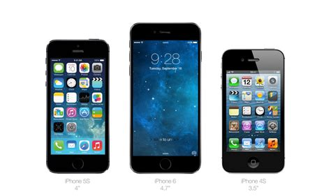 iphone 6 galaxy s5 iphone 5s and htc one m8 size comparisons