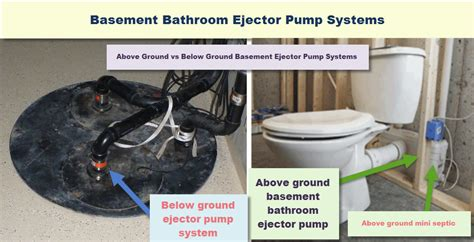 basement bathroom ejector pump system picture game what is it the pub e liquid recipes forum