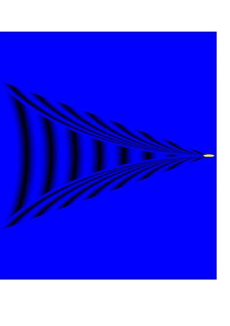 kelvin wake boat fluid dynamics water waves in the wake of a boat