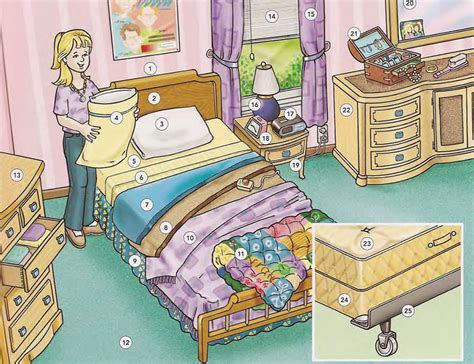 bedroom english vocabulary bedroom vocabulary and basic conversation