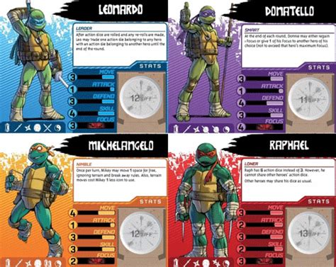 Tmnt Shadow Of The Past Boardgame mutant turtles shadows of the past review