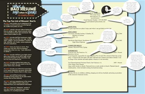 Cover Letter Vs Bad Resume Vs Bad Resume Tips For Student Success