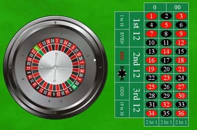 american roulette wheel sections online roulette table online casinos in australia