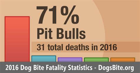 bite statistics by breed 2016 u s bite fatalities bite statistics dogsbite org