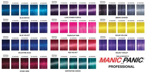 how to wash colors manic panic professional wash out colour chart rainbow