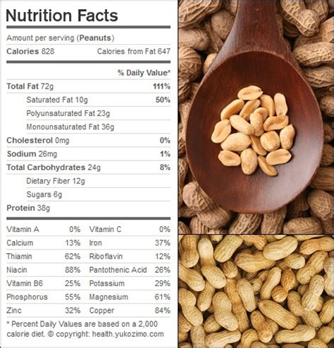 Planters Peanuts Nutrition Facts by Peanuts Nutrition