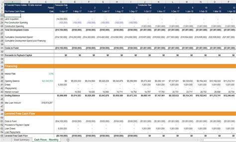Financial Model Template Package 15 Models Dcf Lbo M A Financial Model Template