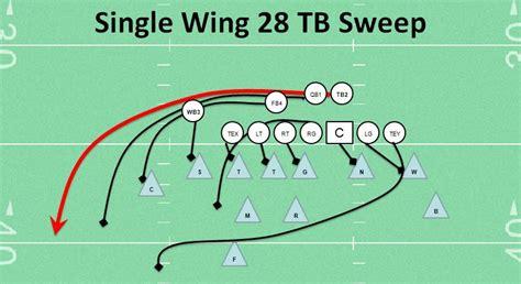 coaching football s 50 defense single wing offense coaching youth football tips talk