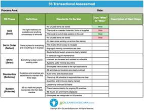 Gemba Walk Template by Free Template 5s Transactional Assessment From
