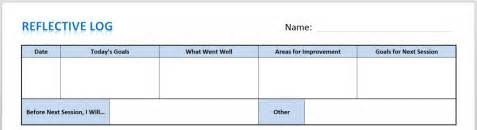Student Learning Log Template by Reflective Essay Exles Nursing