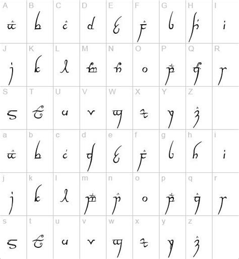 tattoo elf letters lord of the rings elvish language alphabet christy