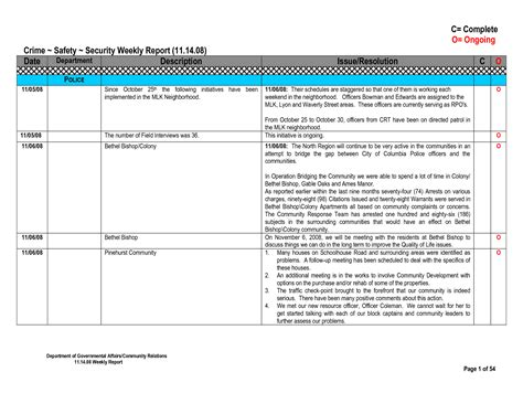 sle sales report template sales representative weekly report sle 28 images 18