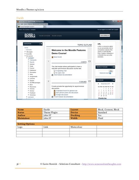 moodle theme shaun daubney a look at moodle 2 themes