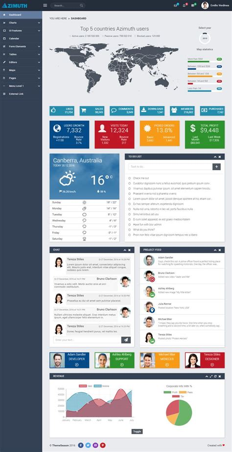 azimuth html5 dashboard template http templates