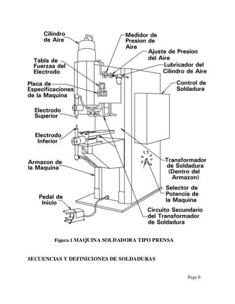 resistors basics basics of resistors 28 images http i553 photobucket albums jj386 rcman07 resistorchart jpg
