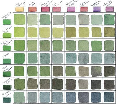 25 best ideas about color mix on color mixing chart mixing colours and color mixing