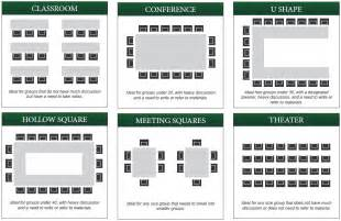 Meeting Room Layout Room Layout Tool Meeting Rooms Layouts Interiordes