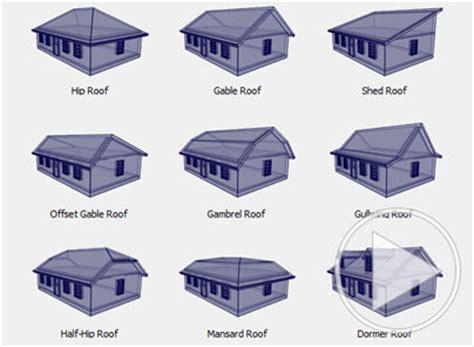 bathroom cabinet planning tool