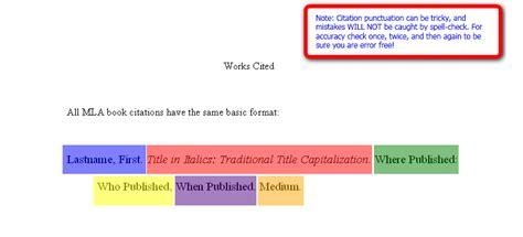 Diagrams for mla amp apa citations