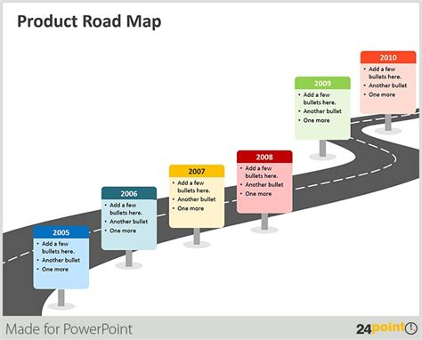 powerpoint templates free roadmap free download offer on 24point0 product roadmap slide