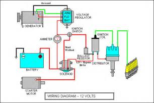 car electrical diagram electrical electronics concepts electronic schematics