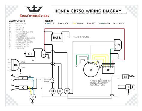 honda motorcycle wiring color codes wiring diagram manual