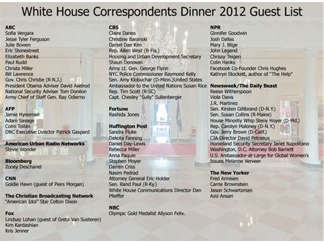 White House Correspondents Dinner Tickets by White House Meals In Topic Forum