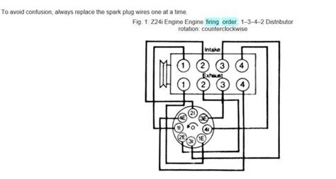 wiring diagram for 86 nissan z24 truck engine fixya