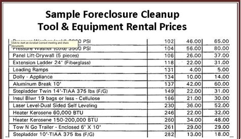 home depot tool rental price list foreclosure cleaning reo trash out business renting vs