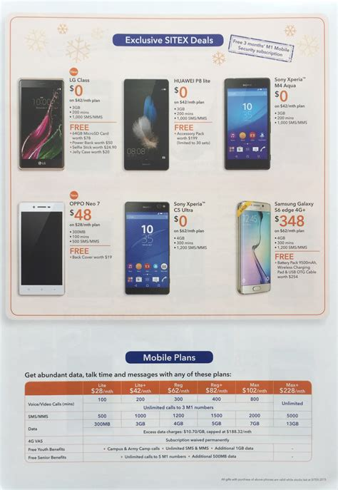 m1 new year promotion m1 sitex 2015 promotion pg3 adrian image