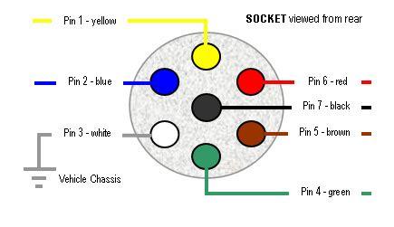 3 phase wiring diagram wiring diagram