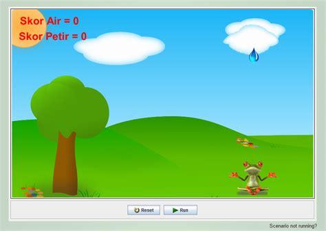 membuat game di greenfoot membuat game cepat mudah dengan greenfoot malixjams