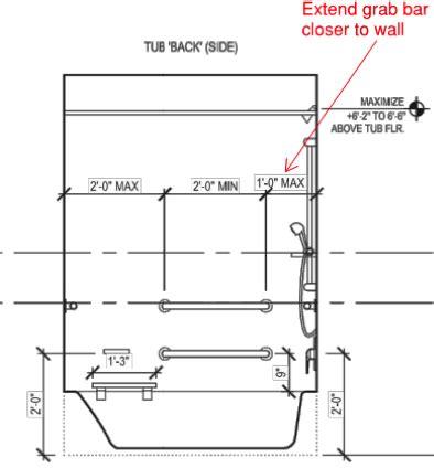 bathroom grab bar location prepossessing 70 tub grab bar location inspiration of ada