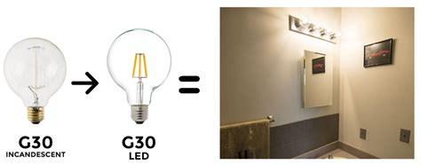 Bathroom Light Bulb Types The Ultimate Household Led Bulb Replacement Guide Superbrightleds