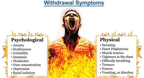 Common Detox Symptoms by Nicotine Withdrawal Timeline Symptoms Side Effects