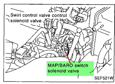 small engine maintenance and repair 1999 nissan maxima on board diagnostic system 1999 maxima p1105 related keywords 1999 maxima p1105 long tail keywords keywordsking