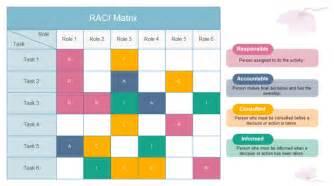 Free Floor Plan Creator Online raci matrix free raci matrix templates