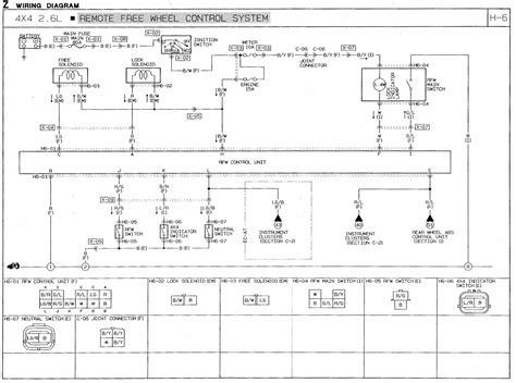 wiring diagram mazda 3 2010 gallery diagram sle and