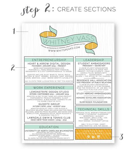 Plantillas De Curriculum Vitae Artistico Cv Artistico 10 Modelo Curriculum
