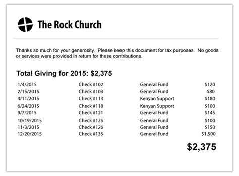 church contribution receipt template how to make an awesome or terrible end of year donation