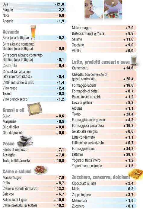 alimenti che contengono nichel lista nuovi orizzonti benessere il corretto equilibrio