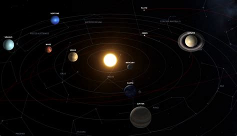 solar system map ksp solar system map pics about space